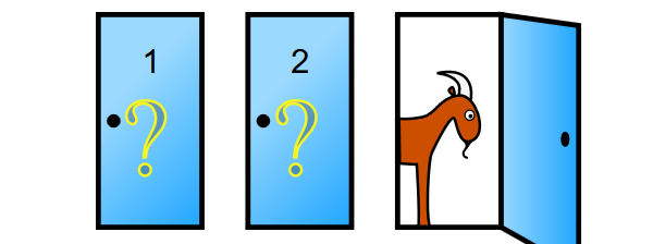 Solving the Monty Hall Problem Cover Image